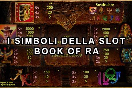 Simboli e Combnazioni Vincenti Book Of Ra