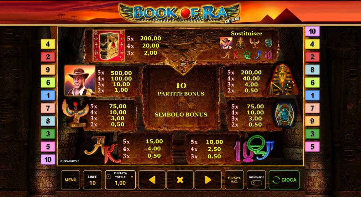 Paytable Book Of Ra Deluxe